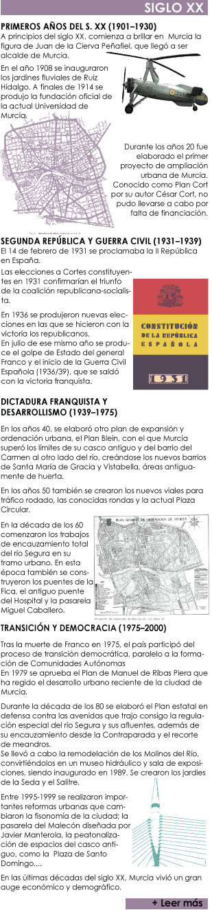 Murcia Cristiana