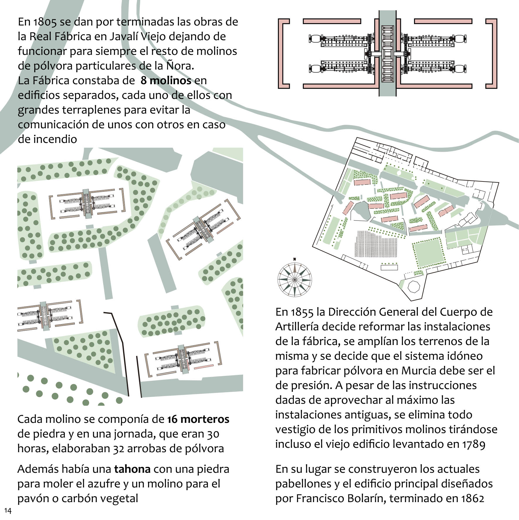 Entre Acequias y Molinos. Murcia