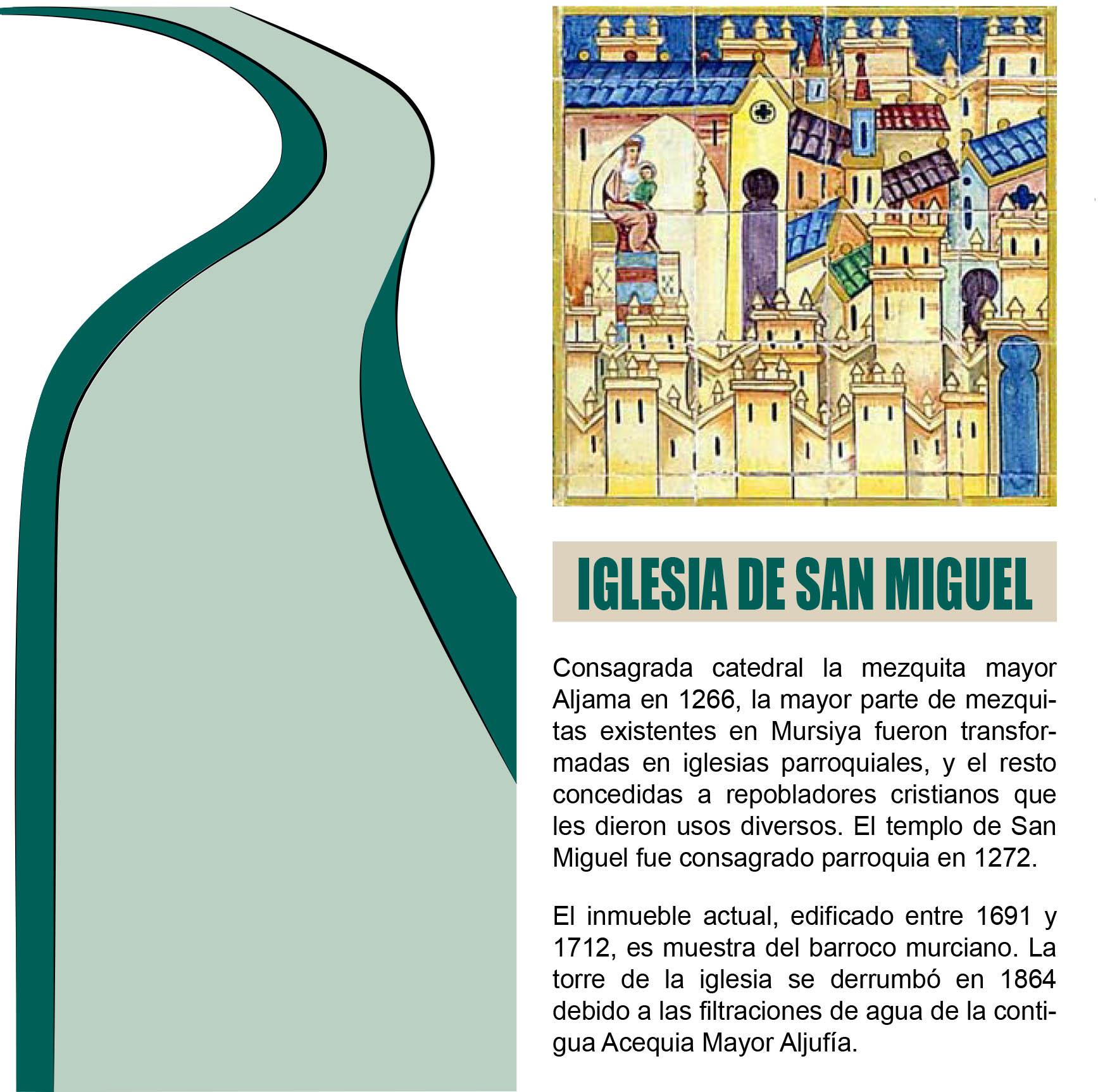 Iglesia de San Miguel Murcia