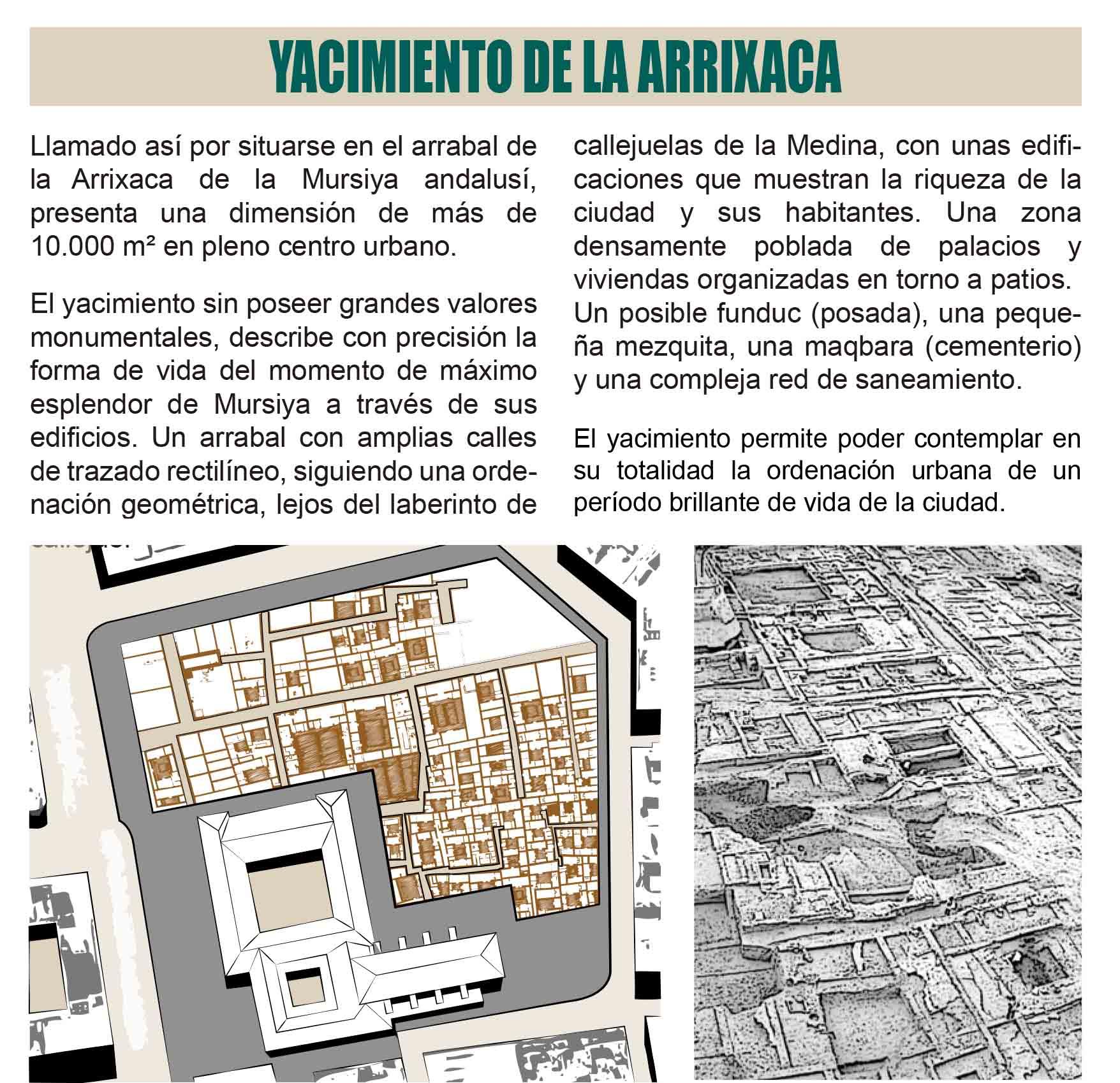 Yacimiento Arrixaca Murcia